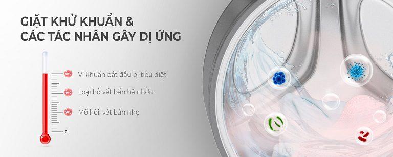 thinh-phat-Máy giặt casper công nghệ giệt khuẩn