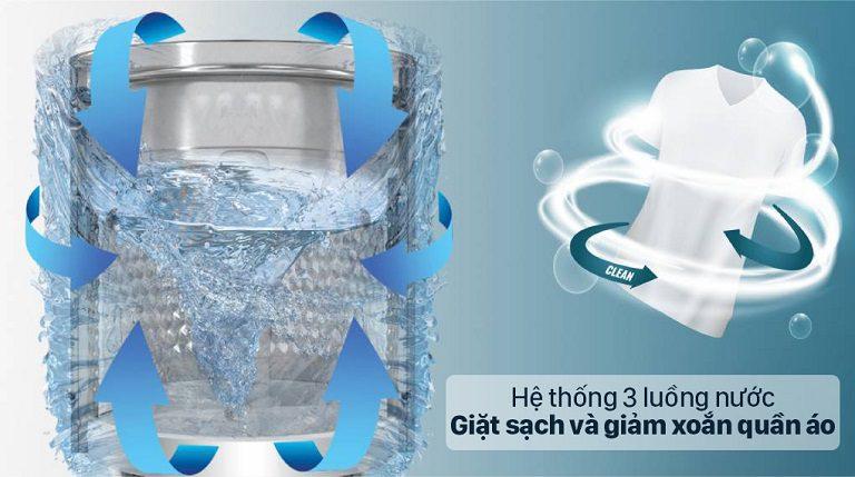 thinh-phat-Máy giặt casper hệ thống 3 luồng nước